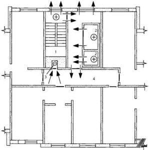 План клеток Н2