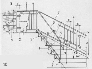 Схема размеров лестничных элементов