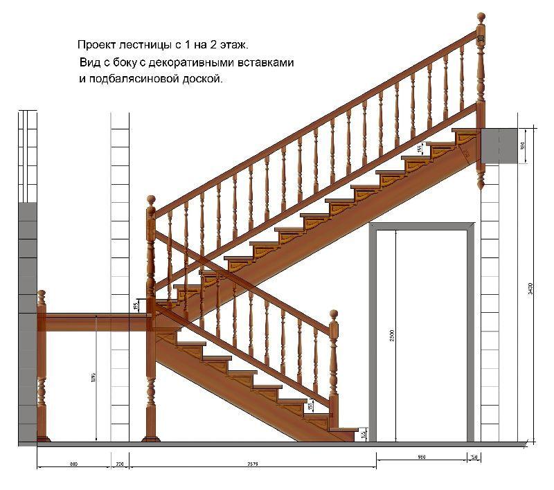 Проектирование и строительство лестницы