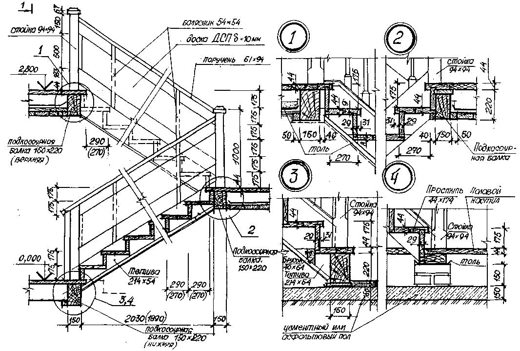 Основные нормы и правила проектирования лестниц
