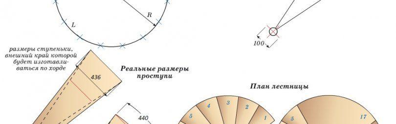 Винтовая лестница: можно ли построить собственноручно