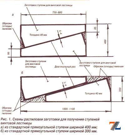 Винтовая лестница своими руками: фото, схема, видео инструкция