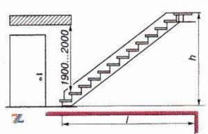 Необходимые размеры по высоте лестничного марша