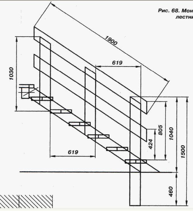 Лестницы Волгоград лестницы на косоурах Волгоград лестницы на больцах Волгоград лестницы на тетивах Волгоград